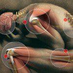 ревматоиден артрит болки в ставите
