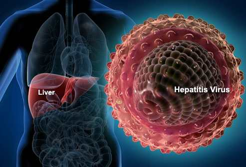 хепатит черен дроб