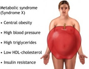 Metabolic Syndrome2