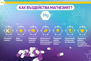 Magnesium-04