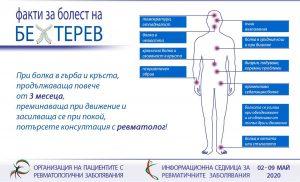 болест на Бехтерев симптоми и лечение